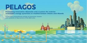 Greek Hub Demonstration Event for Blue Energy Clustering