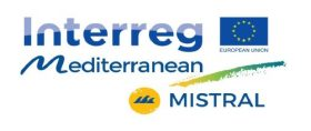 MISTRAL_INTERREG-MED_PROJECT-DESCRIPTION